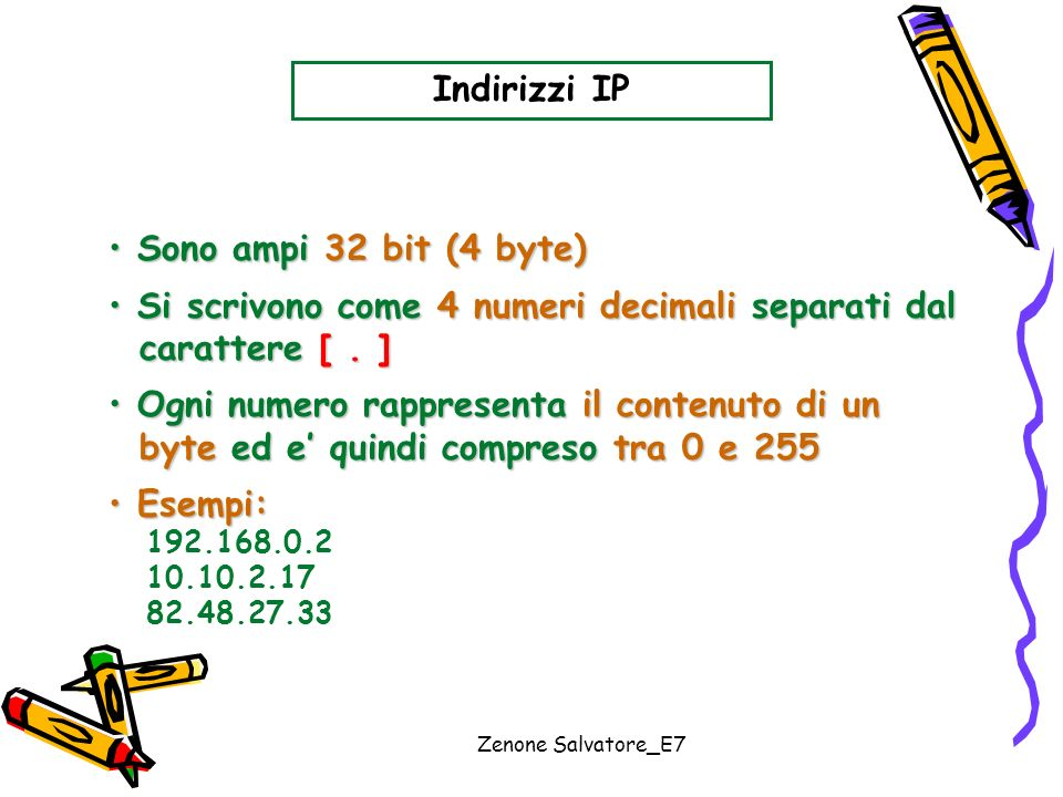 Si scrivono come 4 numeri decimali separati dal carattere [ . ]